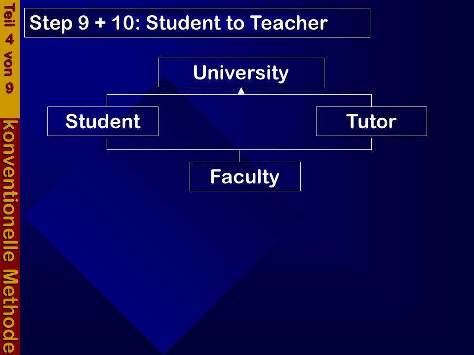 konventionelle Methode Step 9 + 10: Student to Teacher Teil 4 von 9 University Faculty StudentTutor
