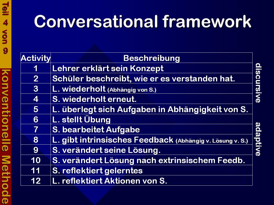 konventionelle Methode Teil 4 von 9 d i s c u r s i v e a d a p t i v e Conversational framework