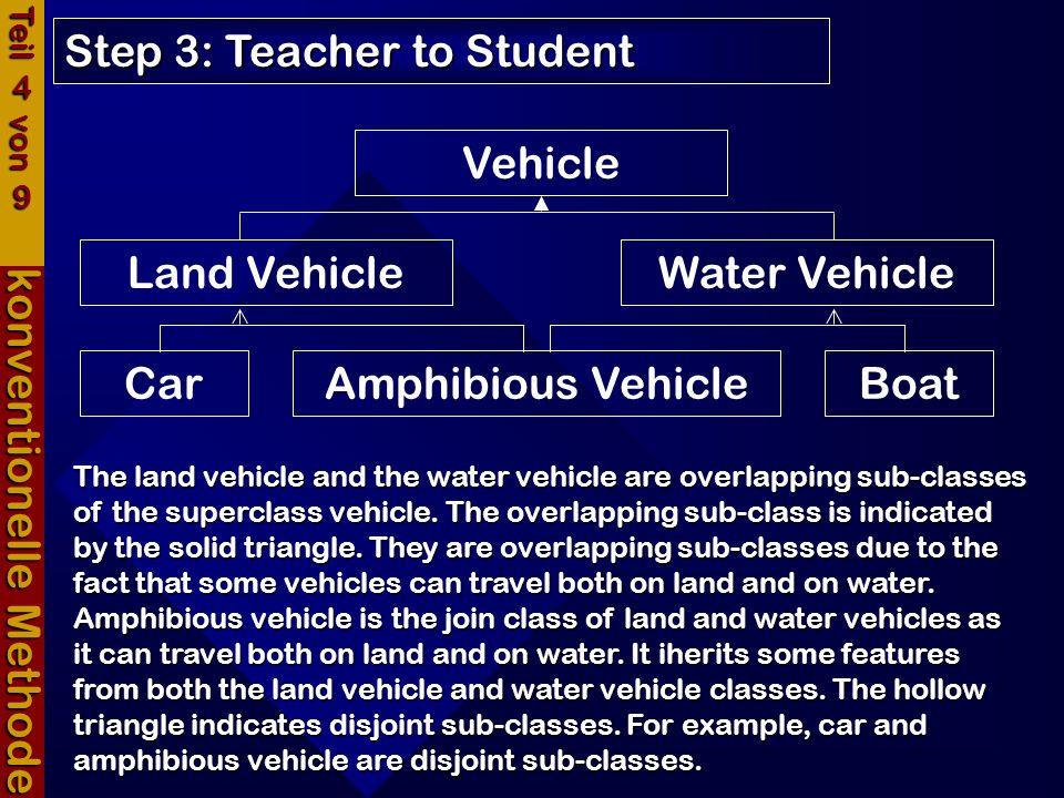 konventionelle Methode Step 4: Student to Teacher Teil 4 von 9 Ahh.