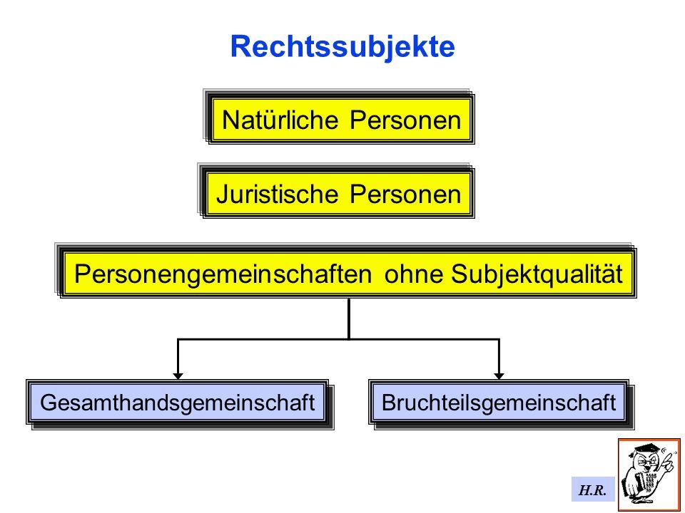 H.R. Rechtssubjekte Natürliche Personen Personengemeinschaften ohne Subjektqualität Juristische Personen Gesamthandsgemeinschaft Bruchteilsgemeinschaf