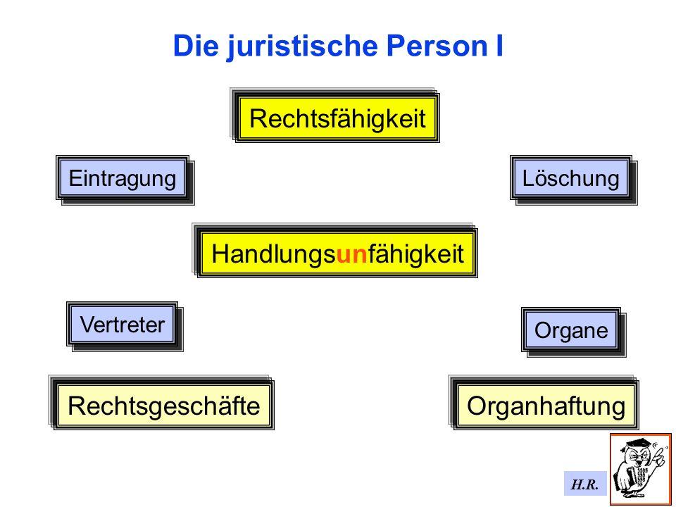 H.R. Die juristische Person I Rechtsfähigkeit Eintragung Löschung Handlungsunfähigkeit Organhaftung Organe Vertreter Rechtsgeschäfte