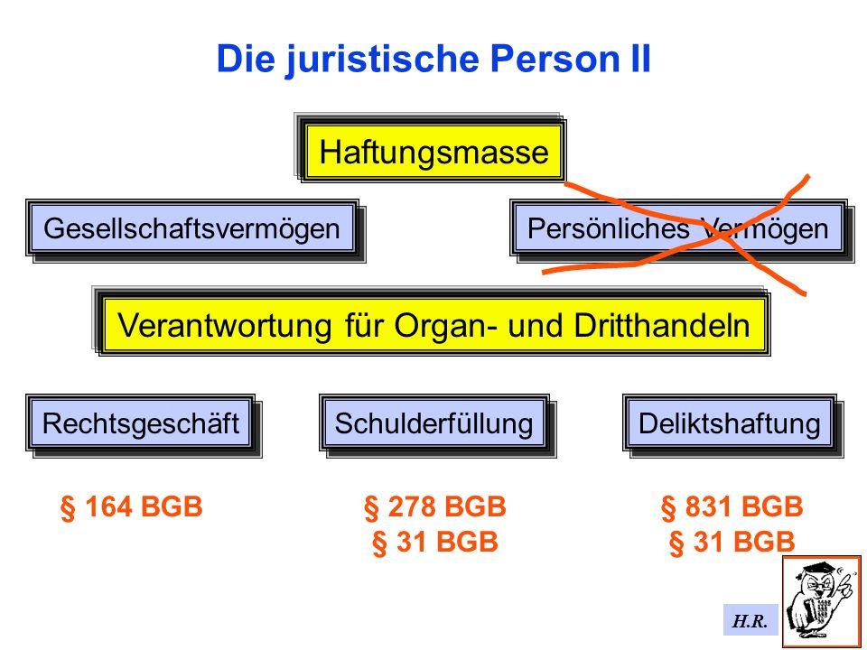 H.R. Die juristische Person II Haftungsmasse Gesellschaftsvermögen Persönliches Vermögen Verantwortung für Organ- und Dritthandeln Rechtsgeschäft Schu