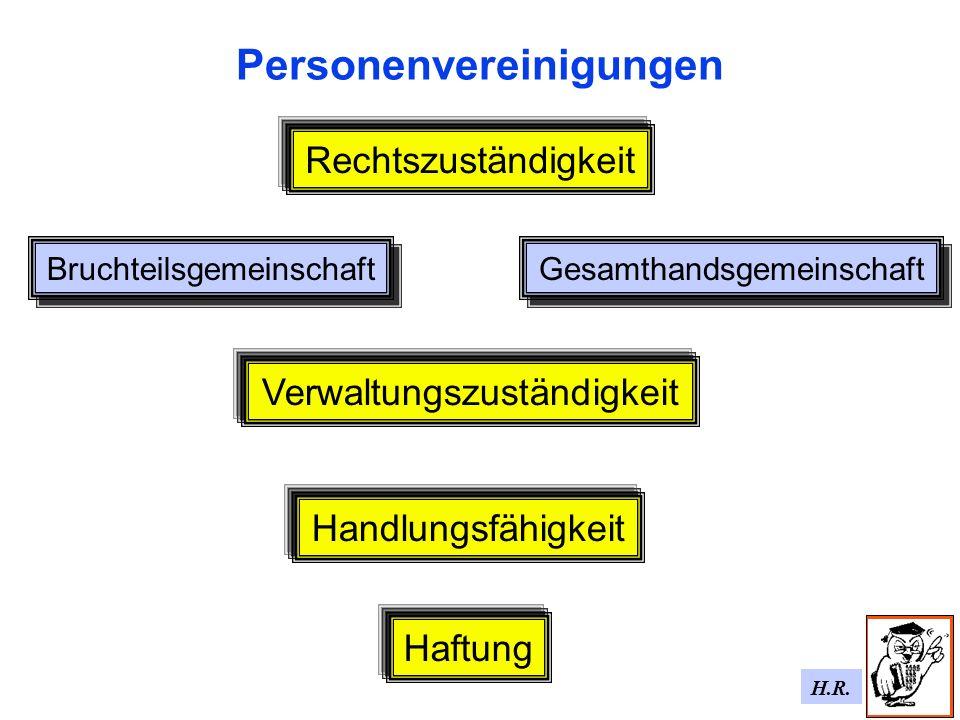 H.R. Personenvereinigungen Rechtszuständigkeit Bruchteilsgemeinschaft Handlungsfähigkeit Verwaltungszuständigkeit Gesamthandsgemeinschaft Haftung