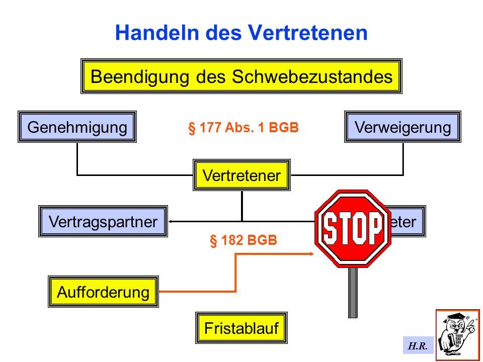H.R. Handeln des Vertretenen Genehmigung Beendigung des Schwebezustandes Verweigerung Vertretener Vertragspartner § 177 Abs. 1 BGB Vertreter § 182 BGB