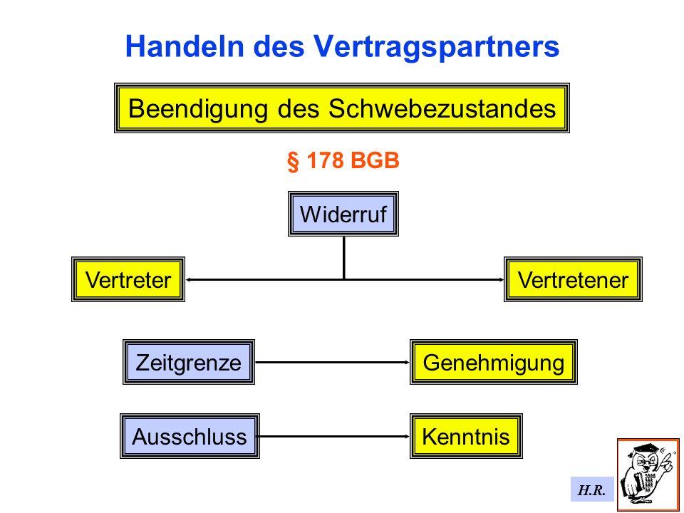 H.R. Handeln des Vertragspartners Beendigung des Schwebezustandes Widerruf Vertreter § 178 BGB Vertretener AusschlussKenntnisZeitgrenzeGenehmigung