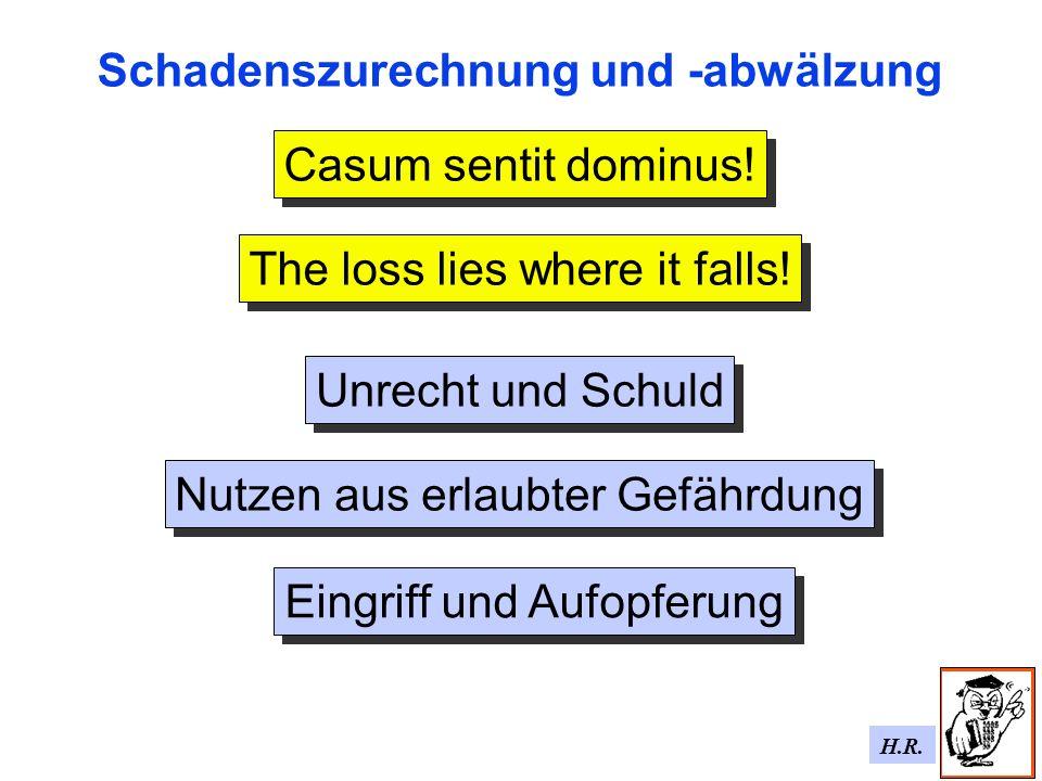 H.R. Schadenszurechnung und -abwälzung Casum sentit dominus! The loss lies where it falls! Eingriff und Aufopferung Unrecht und Schuld Nutzen aus erla