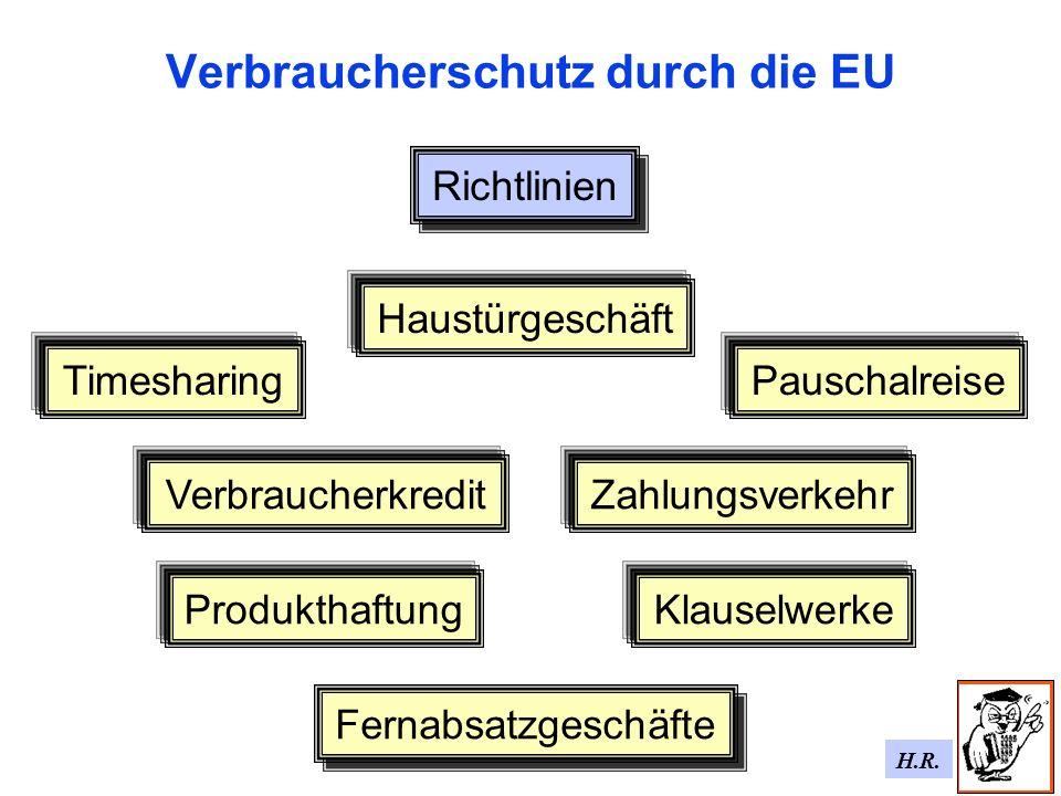 H.R. Verbraucherschutz durch die EU Richtlinien Haustürgeschäft Verbraucherkredit Produkthaftung Fernabsatzgeschäfte PauschalreiseTimesharing Klauselw
