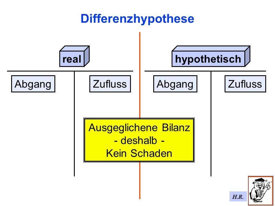 H.R. Differenzhypothese realhypothetisch AbgangZuflussAbgangZufluss Ausgeglichene Bilanz - deshalb - Kein Schaden
