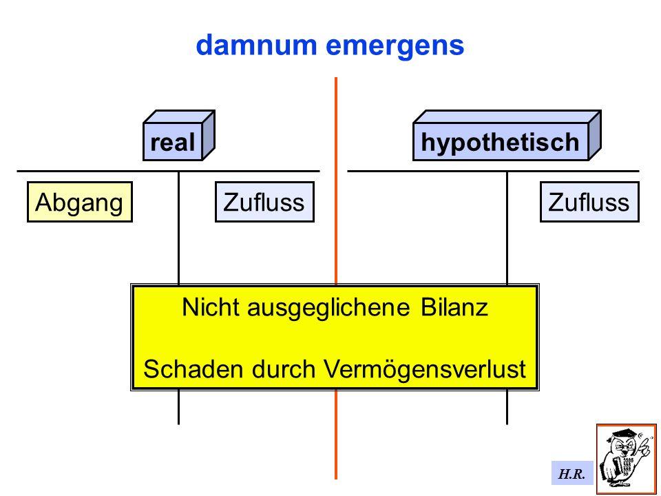 H.R. damnum emergens realhypothetisch AbgangZufluss Nicht ausgeglichene Bilanz Schaden durch Vermögensverlust