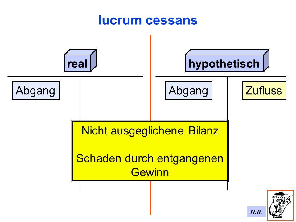 H.R. lucrum cessans realhypothetisch Abgang Zufluss Nicht ausgeglichene Bilanz Schaden durch entgangenen Gewinn