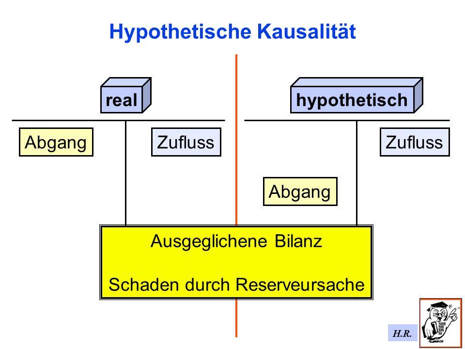 H.R. Hypothetische Kausalität realhypothetisch AbgangZufluss Ausgeglichene Bilanz Schaden durch Reserveursache Abgang