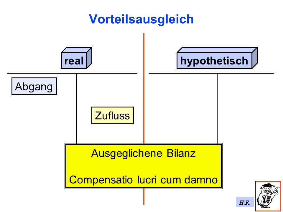 H.R. Vorteilsausgleich realhypothetisch Abgang Zufluss Ausgeglichene Bilanz Compensatio lucri cum damno