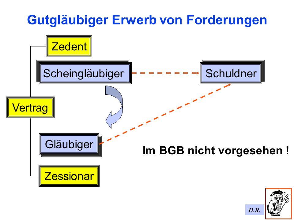 H.R. Gutgläubiger Erwerb von Forderungen Scheingläubiger Schuldner Vertrag Gläubiger Zessionar Zedent Im BGB nicht vorgesehen !