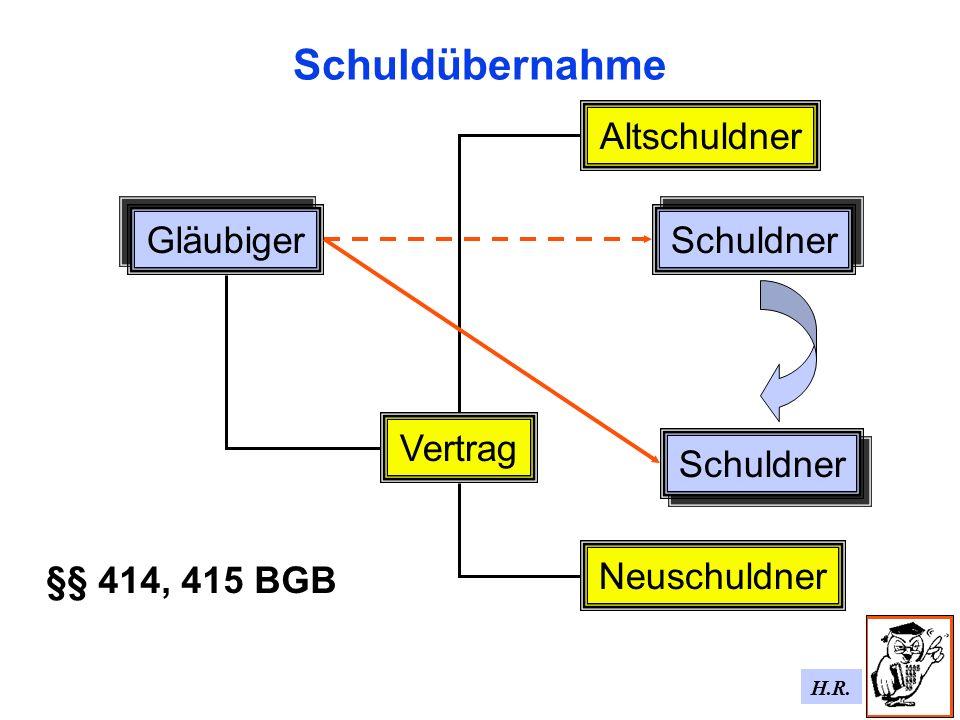 H.R. Schuldübernahme Gläubiger Schuldner Vertrag Schuldner Neuschuldner Altschuldner §§ 414, 415 BGB