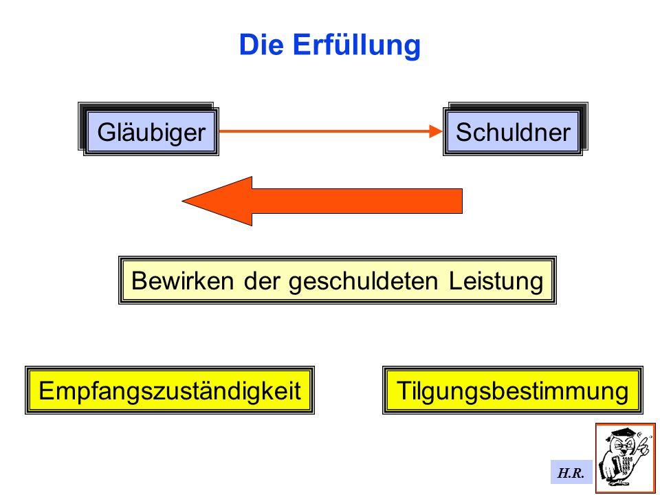 H.R. Die Erfüllung Gläubiger Bewirken der geschuldeten Leistung Schuldner EmpfangszuständigkeitTilgungsbestimmung