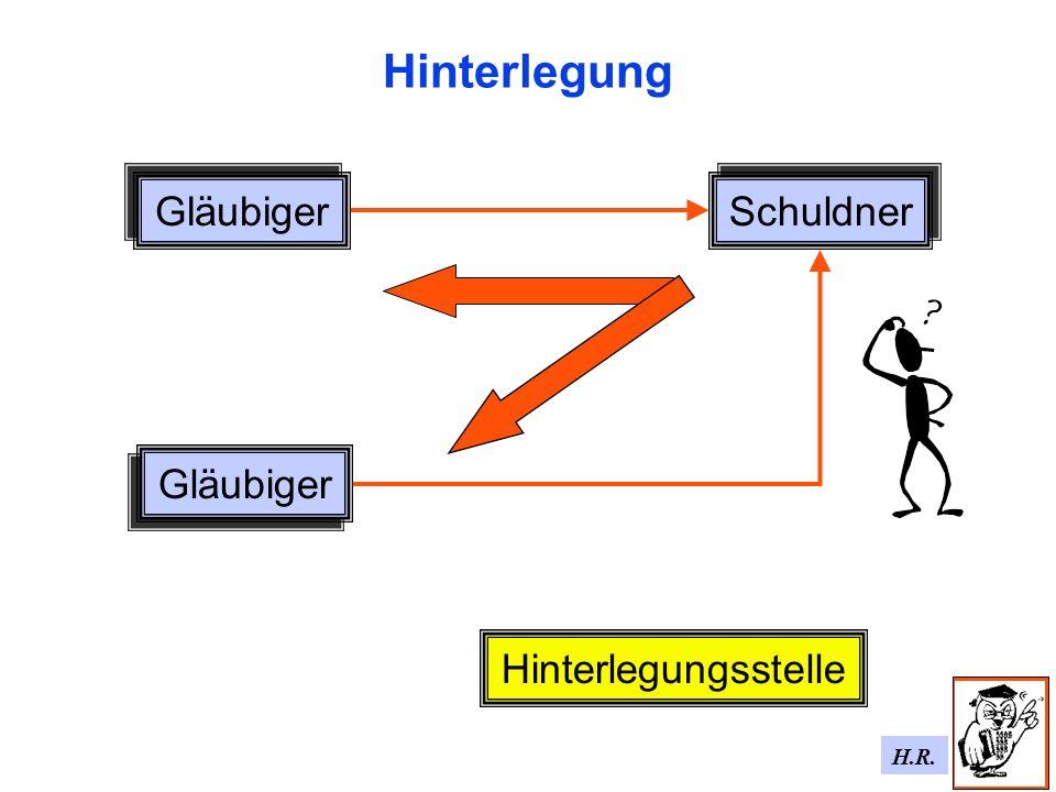 H.R. Hinterlegung Hinterlegungsstelle Gläubiger Schuldner Gläubiger