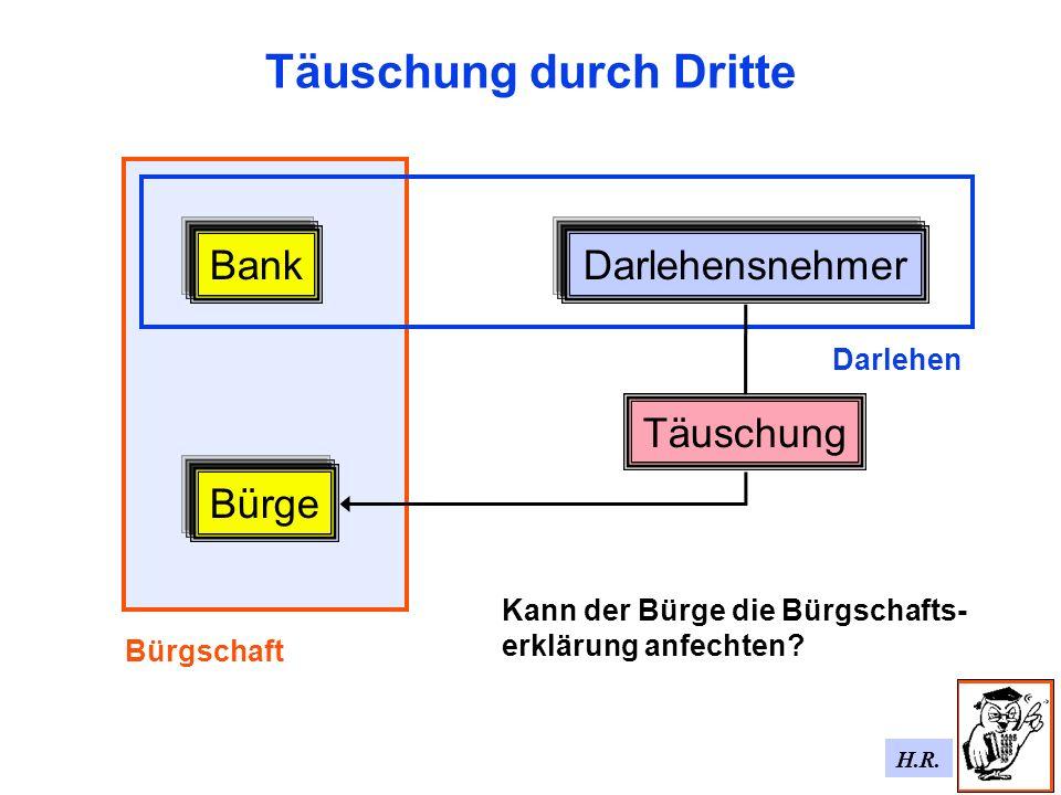 H.R. Täuschung durch Dritte Bank Bürge Darlehensnehmer Bürgschaft Darlehen Täuschung Kann der Bürge die Bürgschafts- erklärung anfechten?