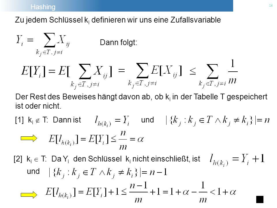 Hashing 14 Zu jedem Schlüssel k i definieren wir uns eine Zufallsvariable Dann folgt: Der Rest des Beweises hängt davon ab, ob k i in der Tabelle T ge
