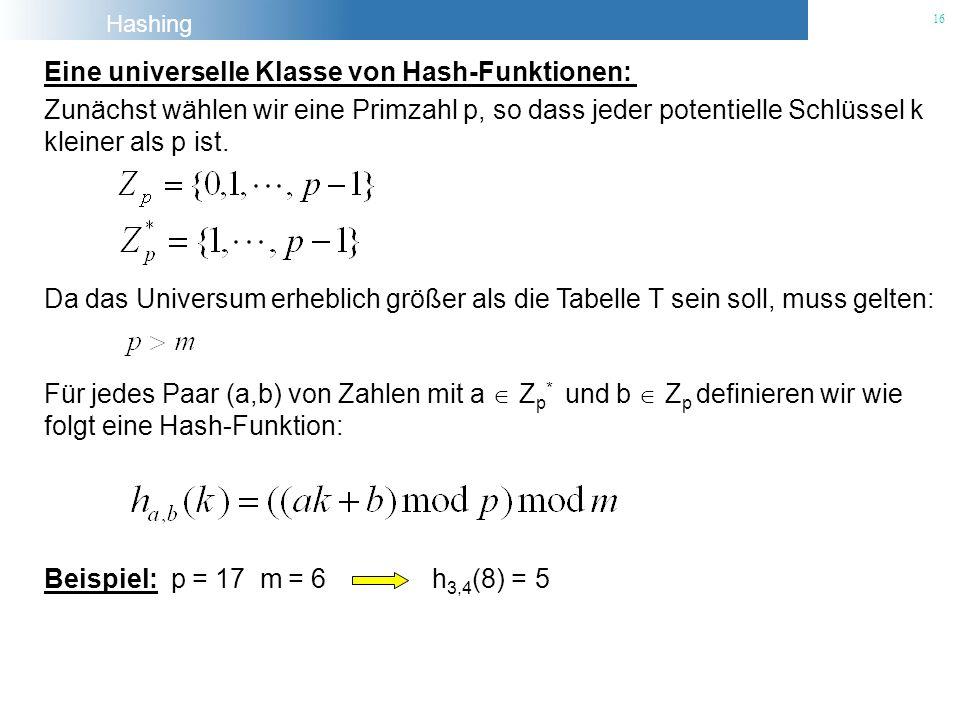 Hashing 16 Eine universelle Klasse von Hash-Funktionen: Zunächst wählen wir eine Primzahl p, so dass jeder potentielle Schlüssel k kleiner als p ist.