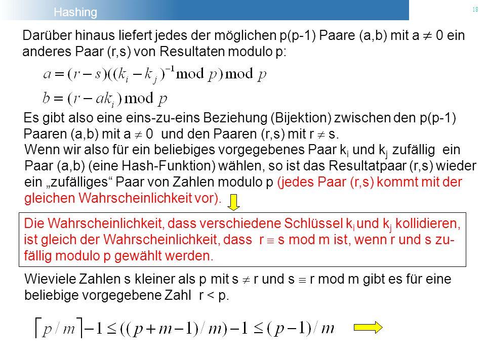 Hashing 18 Darüber hinaus liefert jedes der möglichen p(p-1) Paare (a,b) mit a 0 ein anderes Paar (r,s) von Resultaten modulo p: Es gibt also eine ein