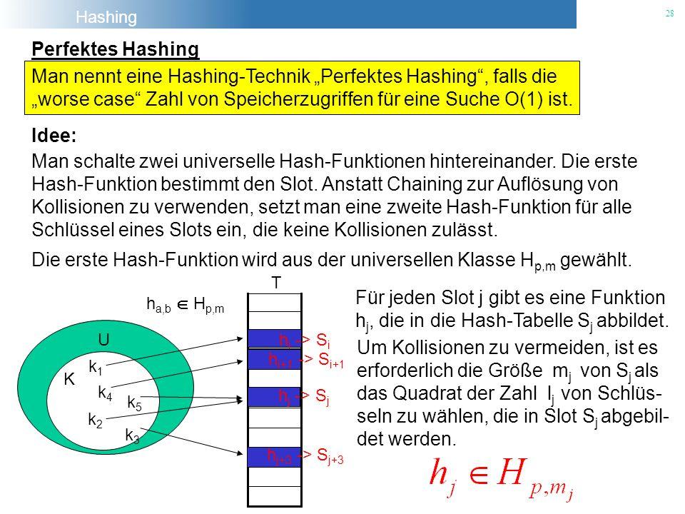 Hashing 28 Perfektes Hashing Man nennt eine Hashing-Technik Perfektes Hashing, falls die worse case Zahl von Speicherzugriffen für eine Suche O(1) ist