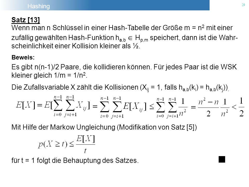 Hashing 29 Satz [13] Wenn man n Schlüssel in einer Hash-Tabelle der Größe m = n 2 mit einer zufällig gewählten Hash-Funktion h a,b H p,m speichert, da