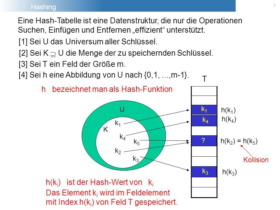 Hashing 3 Eine Hash-Tabelle ist eine Datenstruktur, die nur die Operationen Suchen, Einfügen und Entfernen effizient unterstützt. [1] Sei U das Univer