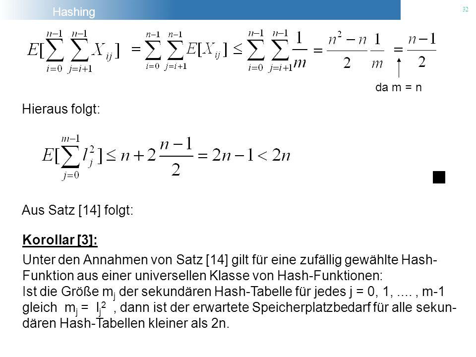 Hashing 32 Hieraus folgt: Aus Satz [14] folgt: Korollar [3]: Unter den Annahmen von Satz [14] gilt für eine zufällig gewählte Hash- Funktion aus einer
