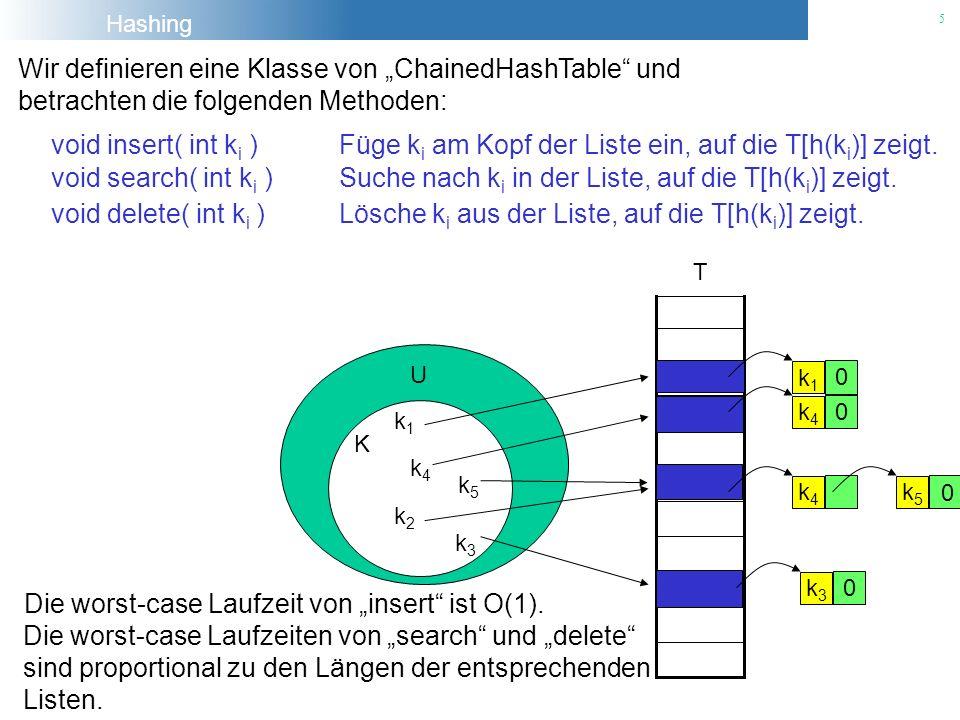 Hashing 5 U K k1k1 k2k2 k3k3 k4k4 k5k5 T k1k1 0 k4k4 0 k3k3 0 k4k4 k5k5 0 Wir definieren eine Klasse von ChainedHashTable und betrachten die folgenden