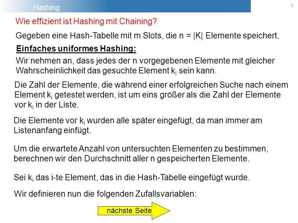 Hashing 8 Wie effizient ist Hashing mit Chaining? Gegeben eine Hash-Tabelle mit m Slots, die n = |K| Elemente speichert. Einfaches uniformes Hashing: