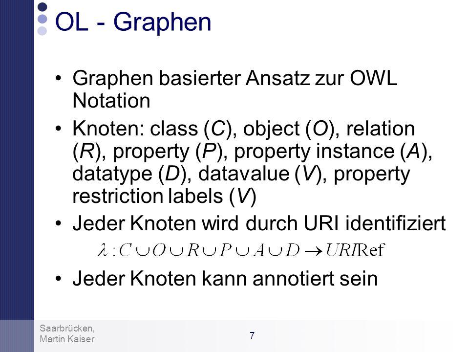 6 Martin Kaiser Saarbrücken, Beispiel: OWL Ontologien Lässt sich in OWL Lite modellieren Nachteil: OWL Notation ist beim Vergleich zweier Ontologien z