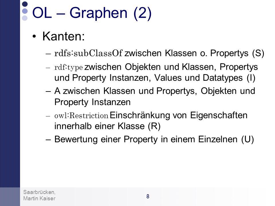 7 Martin Kaiser Saarbrücken, OL - Graphen Graphen basierter Ansatz zur OWL Notation Knoten: class (C), object (O), relation (R), property (P), propert