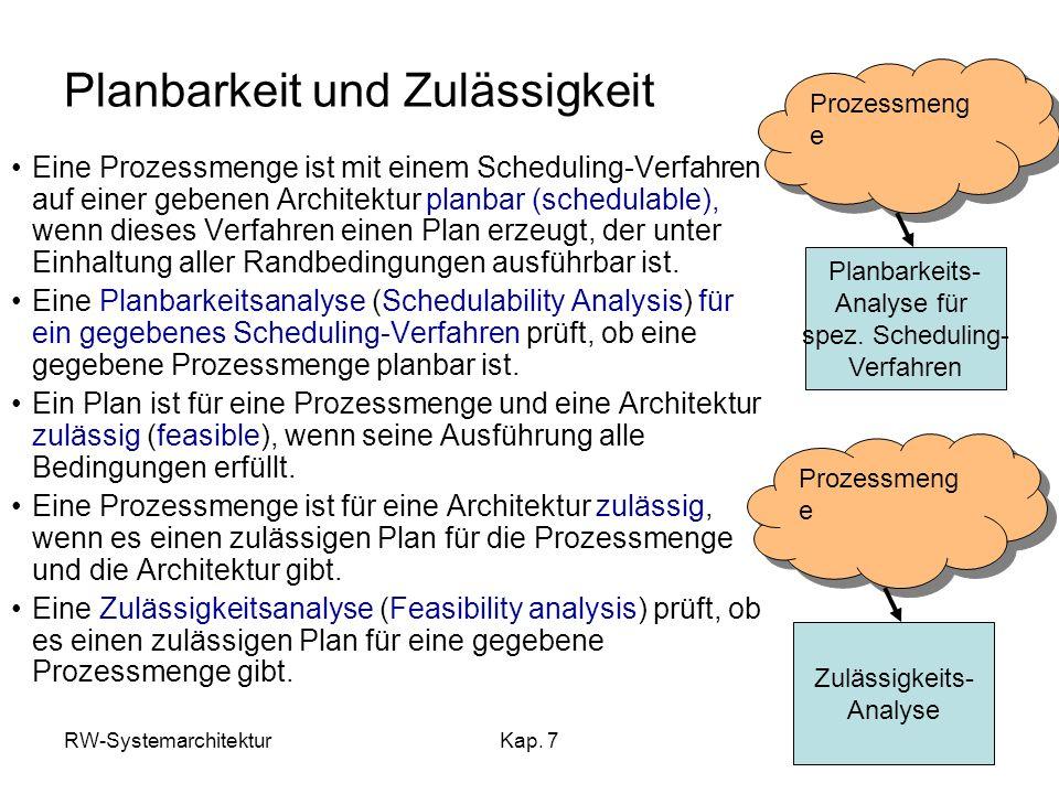 RW-SystemarchitekturKap. 7 Planbarkeit und Zulässigkeit Eine Prozessmenge ist mit einem Scheduling-Verfahren auf einer gebenen Architektur planbar (sc