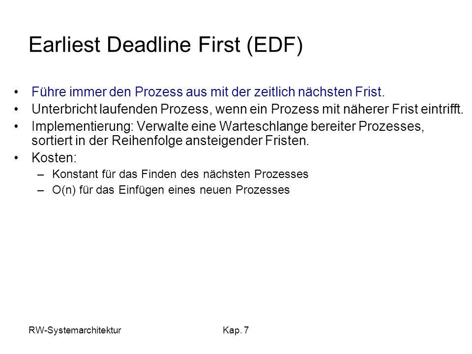RW-SystemarchitekturKap. 7 Earliest Deadline First ( EDF) Führe immer den Prozess aus mit der zeitlich nächsten Frist. Unterbricht laufenden Prozess,