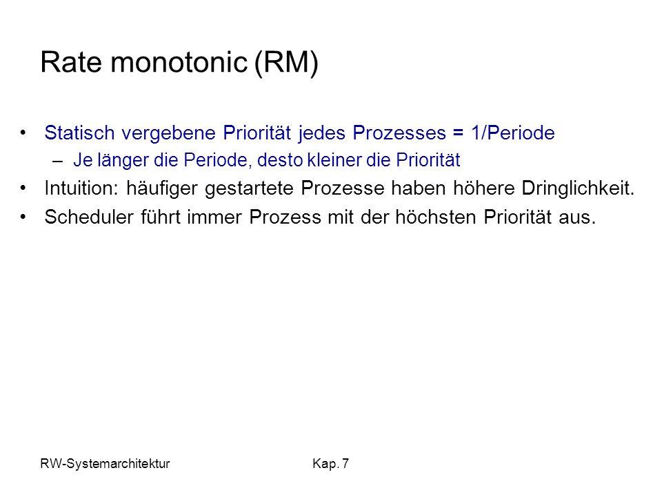 RW-SystemarchitekturKap. 7 Rate monotonic (RM) Statisch vergebene Priorität jedes Prozesses = 1/Periode –Je länger die Periode, desto kleiner die Prio