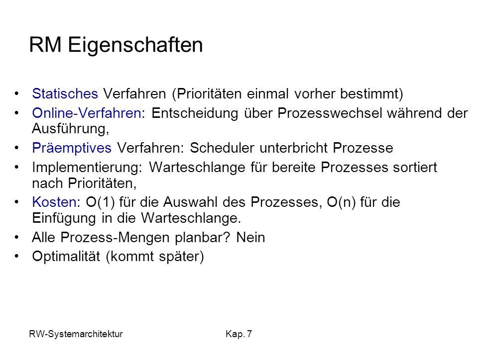 RW-SystemarchitekturKap. 7 RM Eigenschaften Statisches Verfahren (Prioritäten einmal vorher bestimmt) Online-Verfahren: Entscheidung über Prozesswechs