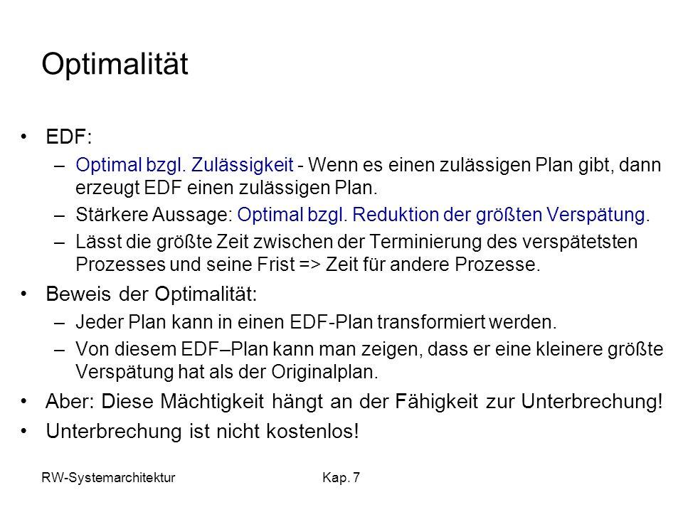 RW-SystemarchitekturKap. 7 Optimalität EDF: –Optimal bzgl. Zulässigkeit - Wenn es einen zulässigen Plan gibt, dann erzeugt EDF einen zulässigen Plan.