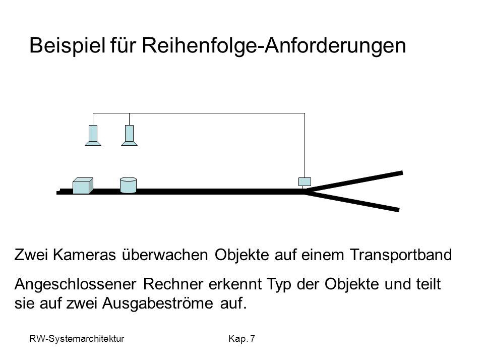 RW-SystemarchitekturKap. 7 Beispiel für Reihenfolge-Anforderungen Zwei Kameras überwachen Objekte auf einem Transportband Angeschlossener Rechner erke