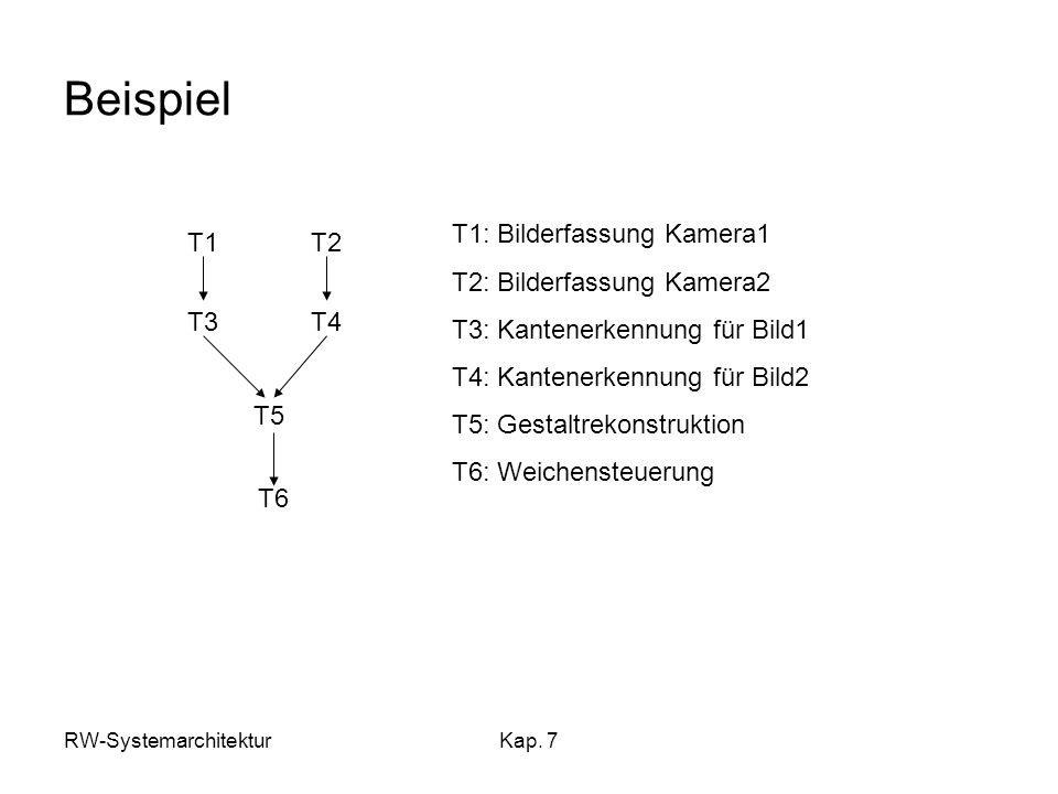 RW-SystemarchitekturKap. 7 Beispiel T1T2 T3T4 T5 T6 T1: Bilderfassung Kamera1 T2: Bilderfassung Kamera2 T3: Kantenerkennung für Bild1 T4: Kantenerkenn