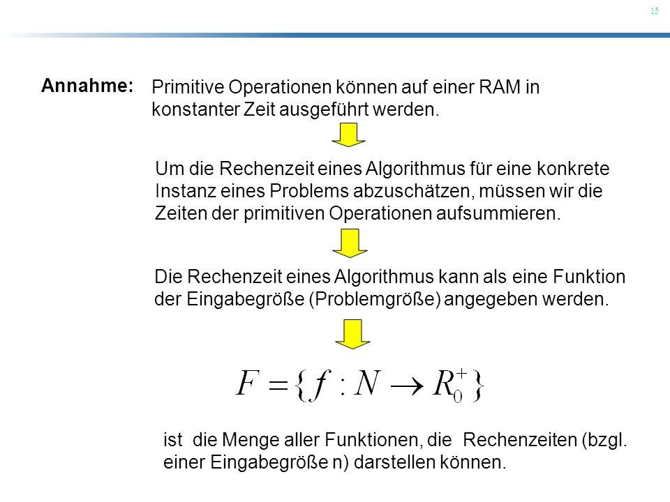 15 Annahme: Primitive Operationen können auf einer RAM in konstanter Zeit ausgeführt werden. Um die Rechenzeit eines Algorithmus für eine konkrete Ins