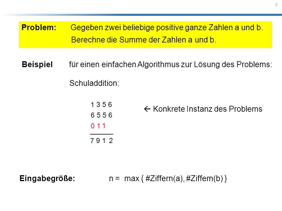 6 Beispiel für einen einfachen Algorithmus zur Lösung des Problems: Schuladdition: 1 3 5 6 6 5 5 6 ______ 2 1 1 1 9 0 7 Problem:Gegeben zwei beliebige
