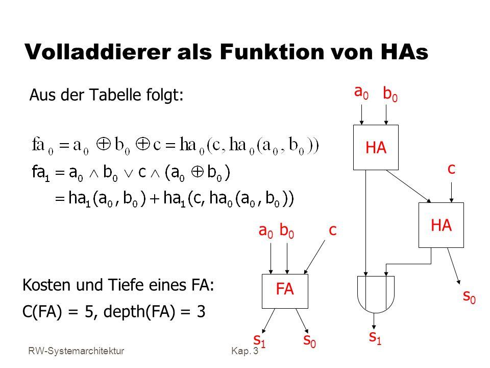 RW-SystemarchitekturKap. 3 Volladdierer als Funktion von HAs Aus der Tabelle folgt: Kosten und Tiefe eines FA: C(FA) = 5, depth(FA) = 3 HA a0a0 b0b0 c