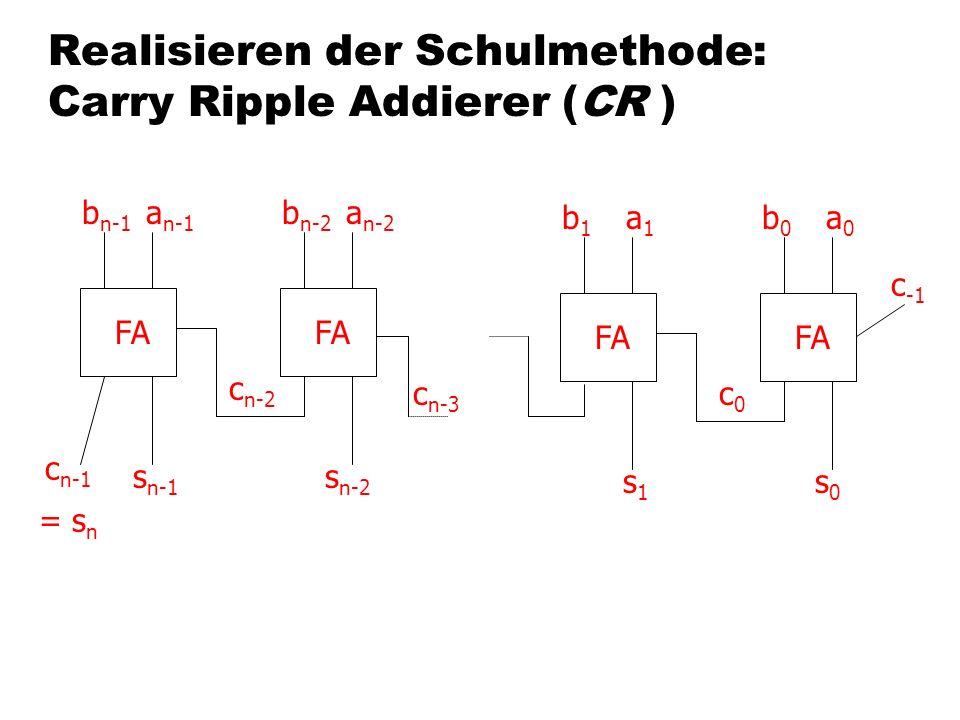 Realisieren der Schulmethode: Carry Ripple Addierer (CR ) c0c0 FA b0b0 a0a0 s0s0 c -1 FA b1b1 a1a1 s1s1 c n-1 = s n FA b n-1 a n-1 b n-2 a n-2 c n-2 s
