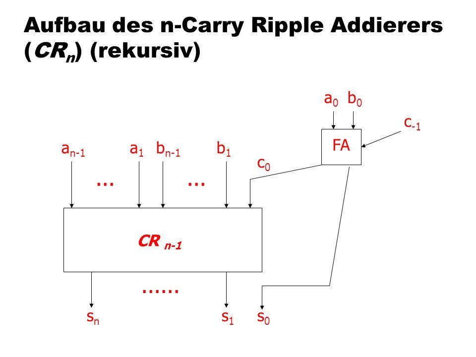 Aufbau des n-Carry Ripple Addierers (CR n ) (rekursiv) CR n-1 a n-1 a1a1... b n-1 b1b1......... snsn s1s1 FA c0c0 a0a0 b0b0 c -1 s0s0