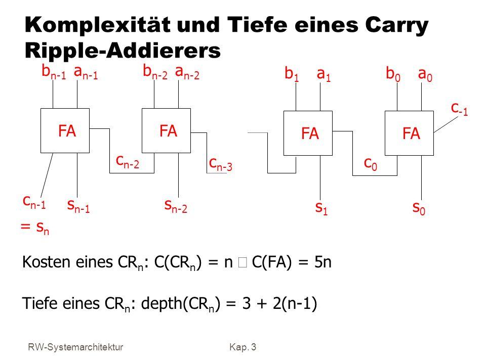 RW-SystemarchitekturKap. 3 Komplexität und Tiefe eines Carry Ripple-Addierers Kosten eines CR n : C(CR n ) = n C(FA) = 5n Tiefe eines CR n : depth(CR