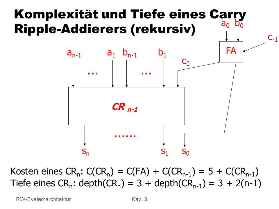 RW-SystemarchitekturKap. 3 Komplexität und Tiefe eines Carry Ripple-Addierers (rekursiv) Kosten eines CR n : C(CR n ) = C(FA) + C(CR n-1 ) = 5 + C(CR