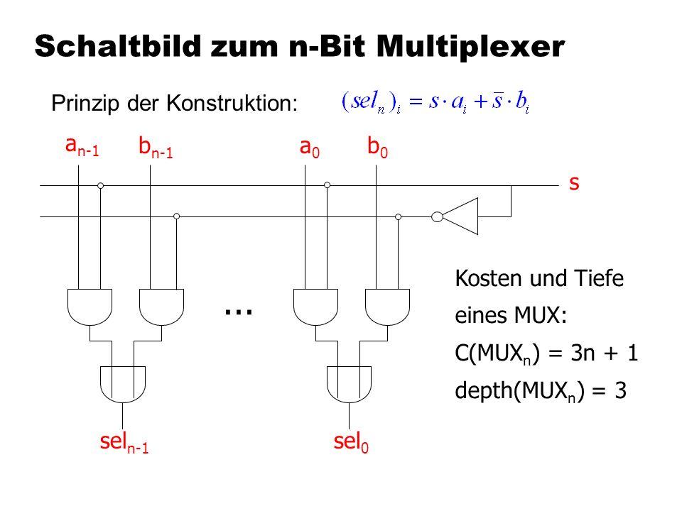 Schaltbild zum n-Bit Multiplexer sel n-1 sel 0 a n-1 b n-1 a0a0 b0b0 s... Prinzip der Konstruktion: Kosten und Tiefe eines MUX: C(MUX n ) = 3n + 1 dep