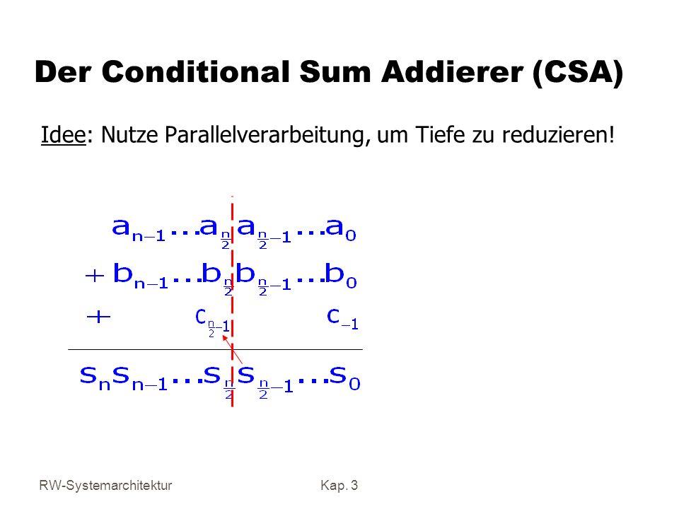 RW-SystemarchitekturKap. 3 Der Conditional Sum Addierer (CSA) Idee: Nutze Parallelverarbeitung, um Tiefe zu reduzieren!