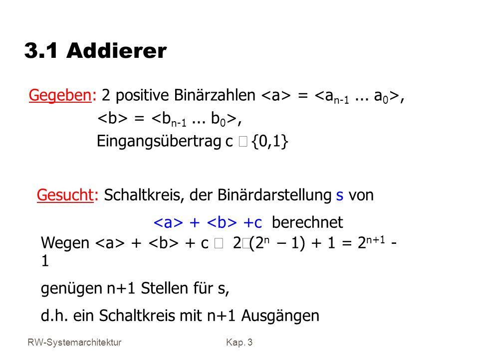 RW-SystemarchitekturKap. 3 3.1 Addierer Gegeben: 2 positive Binärzahlen =, =, Eingangsübertrag c {0,1} Wegen + + c 2 (2 n – 1) + 1 = 2 n+1 - 1 genügen