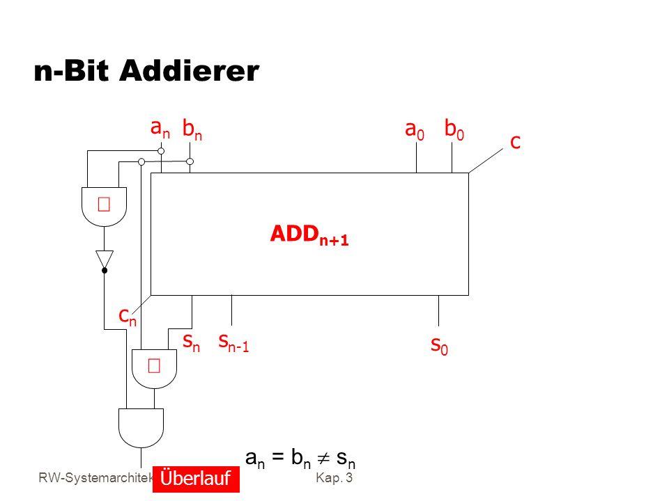 RW-SystemarchitekturKap. 3 n-Bit Addierer ADD n+1 Überlauf cncn snsn s n-1 s0s0 anan bnbn a0a0 b0b0 c a n = b n s n